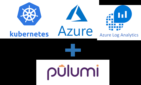 Create AKS Clusters with monitoring and logging using Pulumi-Azure open source SDKs
