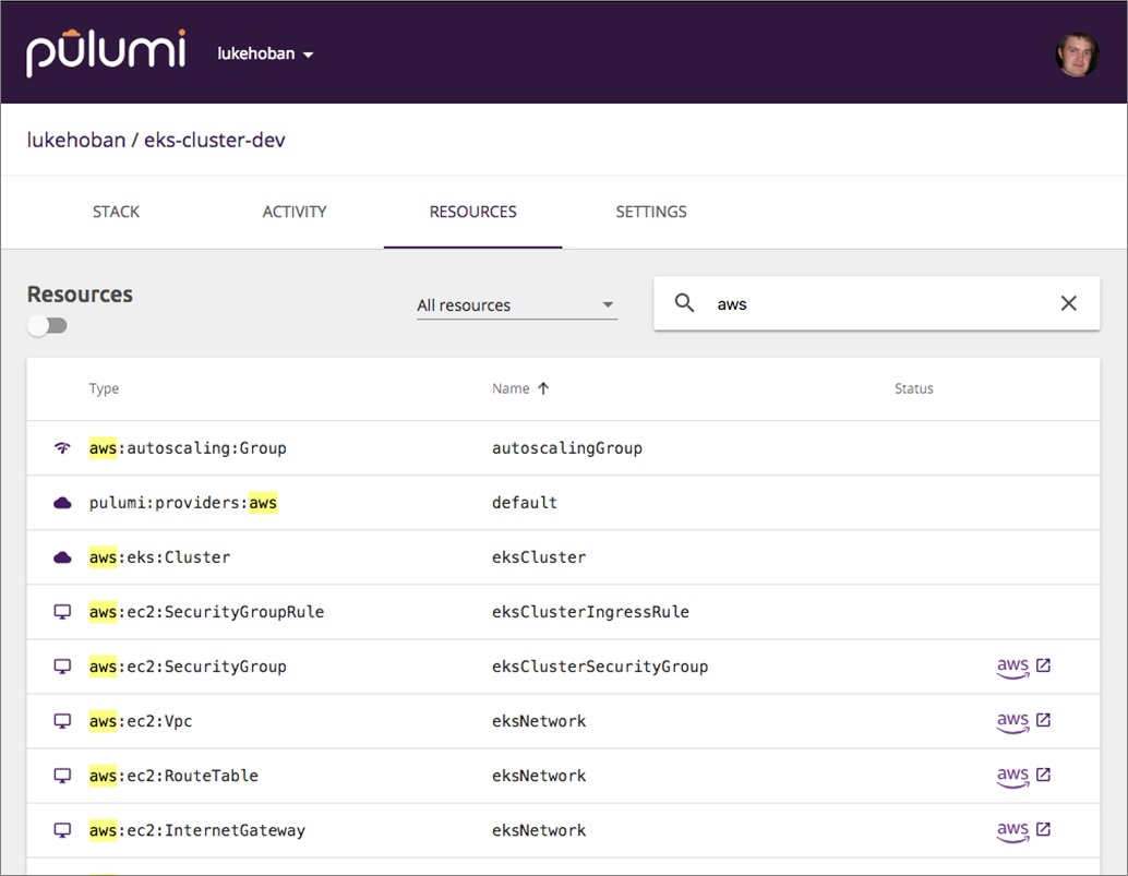 Easily Create and Manage AWS EKS Kubernetes Clusters with Pulumi